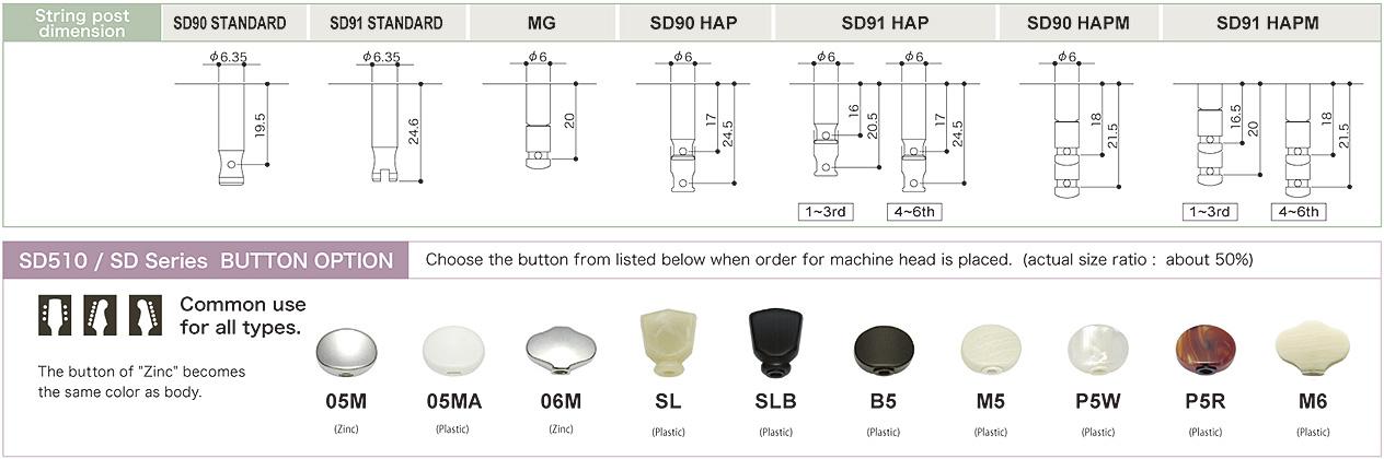 Sd90 G Gotoh Ltd